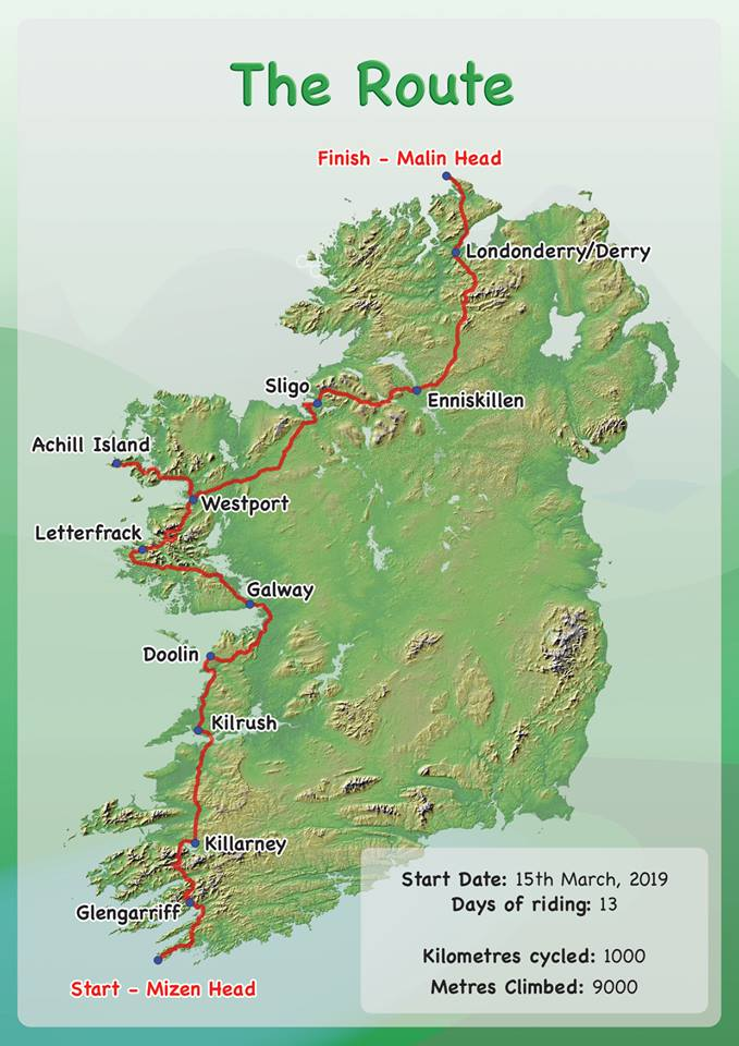 The Irish Quaternary Cycle is under way